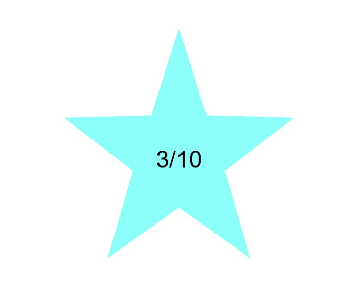 Dental Aware star rating of 3/10
