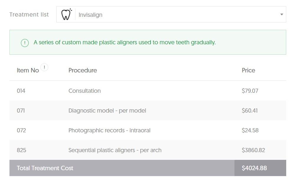 ACT Invisalign Average Cost – Per Arch Dental Aware Dental Cost Calculator