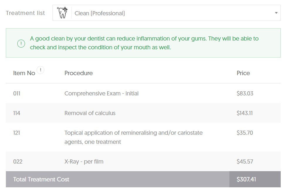 ACT dental Teeth Cleaning Costs