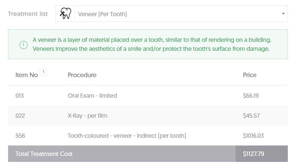 ACT Veneer Costs - Per Tooth