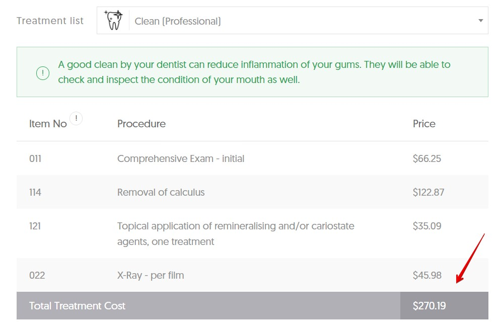 Average cost of a professional teeth clean in SA