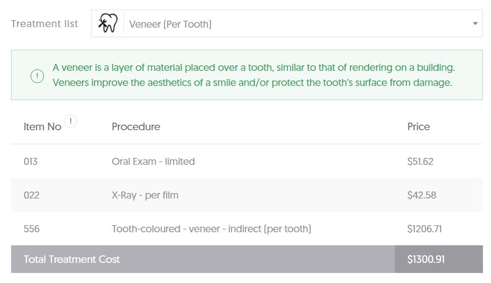 NSW dental veneer average cost