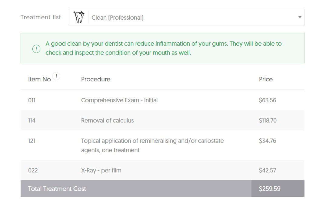 Average Professional Dental Clean cost in QLD