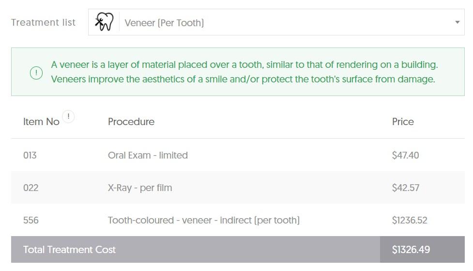 QLD Veneer Costs - Per Tooth