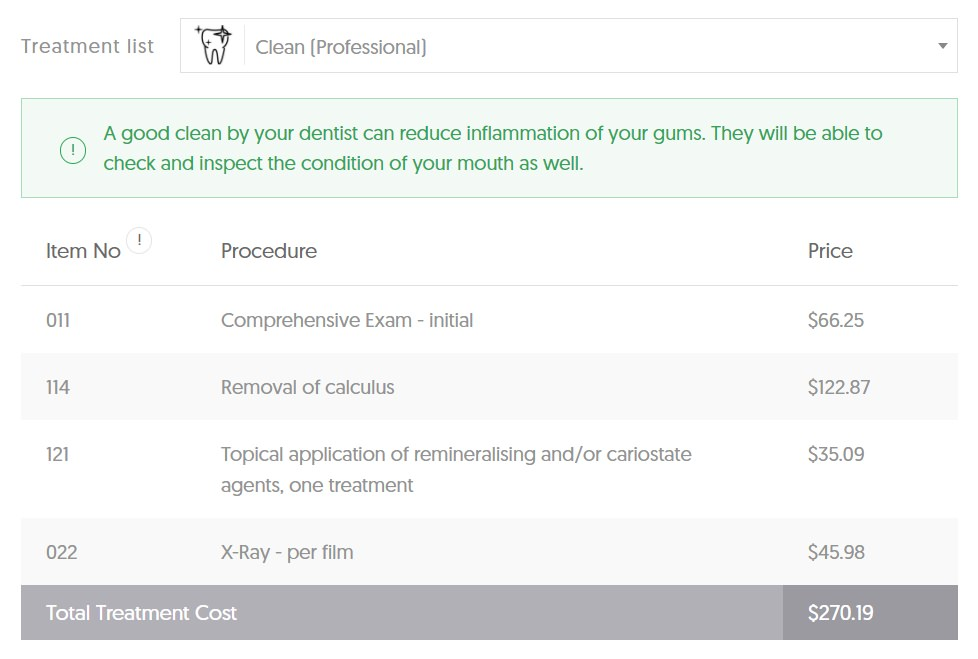 SA dental Teeth Cleaning Costs