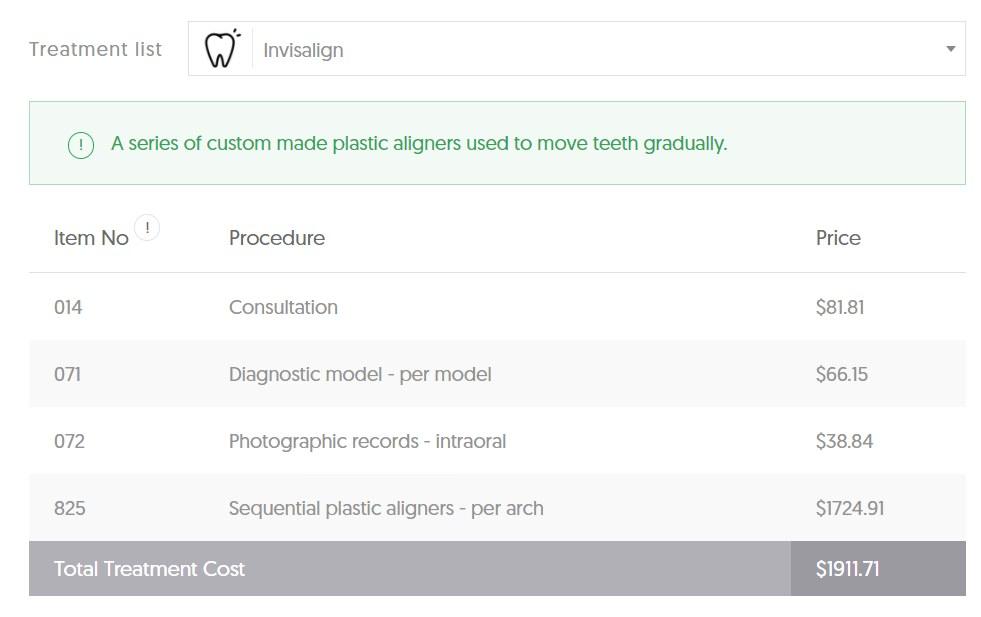 TAS Invisalign Average Cost – Per Arch Dental Aware dental cost calculator