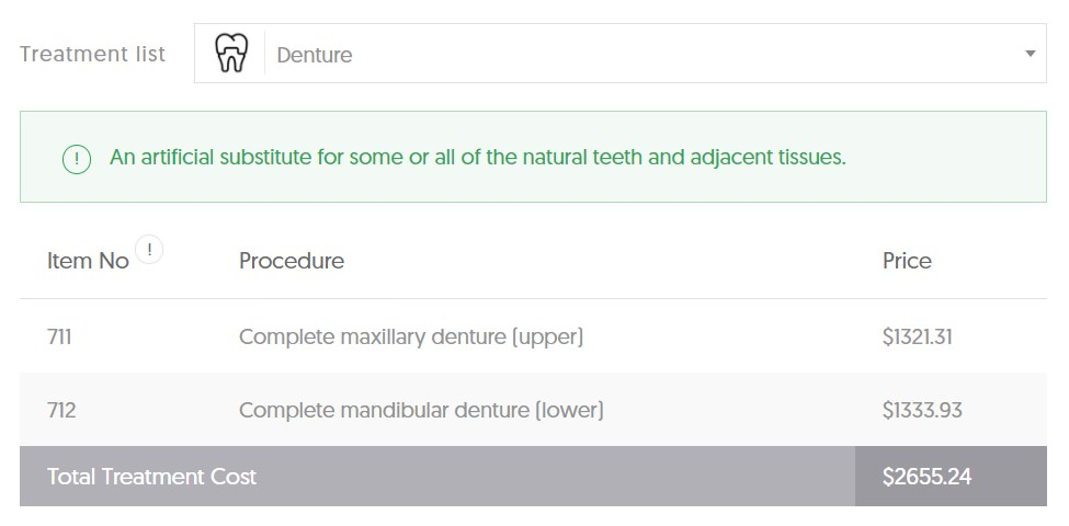VIC denture vs implant cost