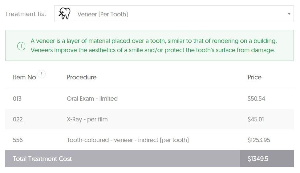 VIC Veneer Costs - Per Tooth