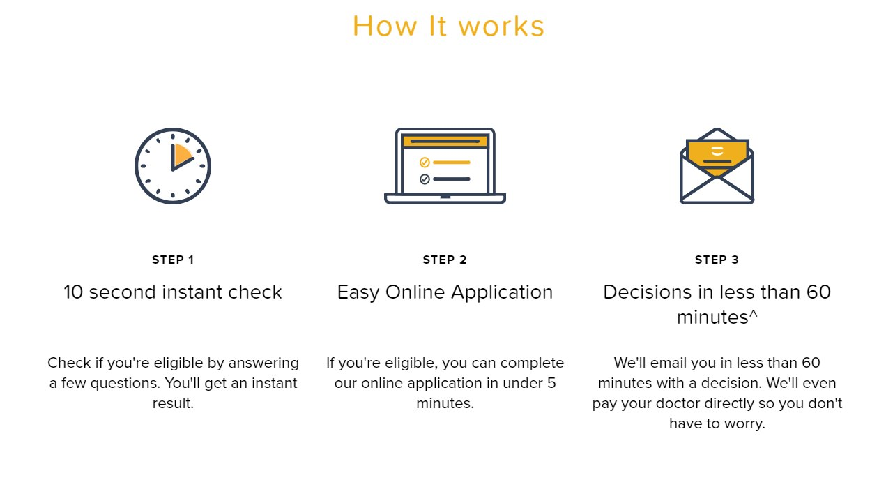 How it works 3 steps MediPay